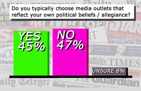 Choiceofmedia