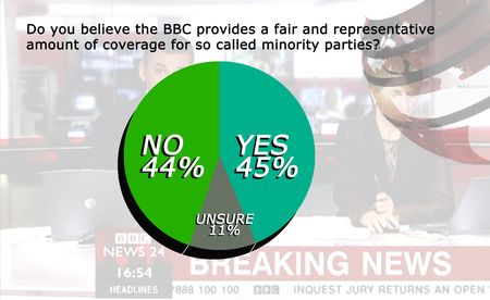 BBC-minority_parties