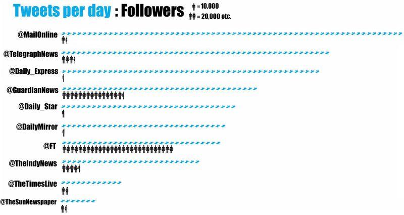 Tweets_per_day